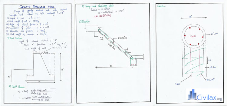 Hand Calculations Of Structural Elements