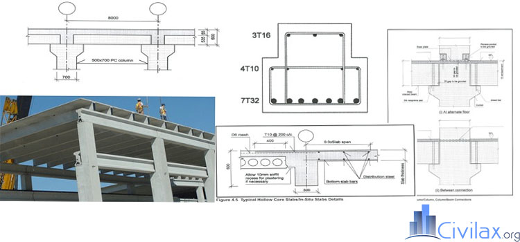 Structural Design Of Precast Concrete Elements