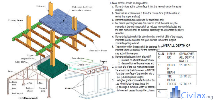 structural-design-tips