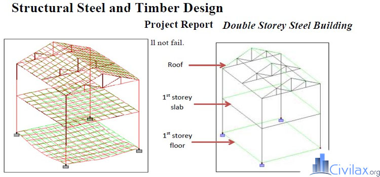 Structural Steel And Timber Design Project