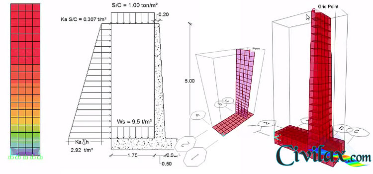 Analysis and Design of Cantilever Wall in SAP2000 Civil