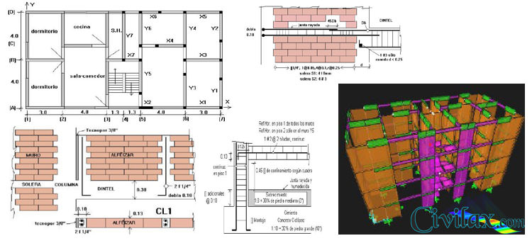 Design Of Confined Masonry Building