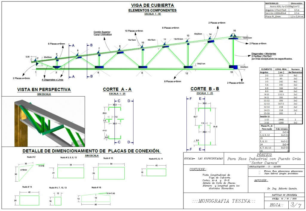 Roof Truss Design And Details Civil Engineering Downloads