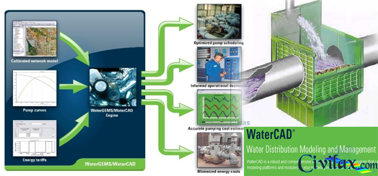 simulation model of metallurgical production management Vlasov s a, a l genkin, i v nikulina, integrated control of automated systems  of metallurgical production based on predictive simulation.