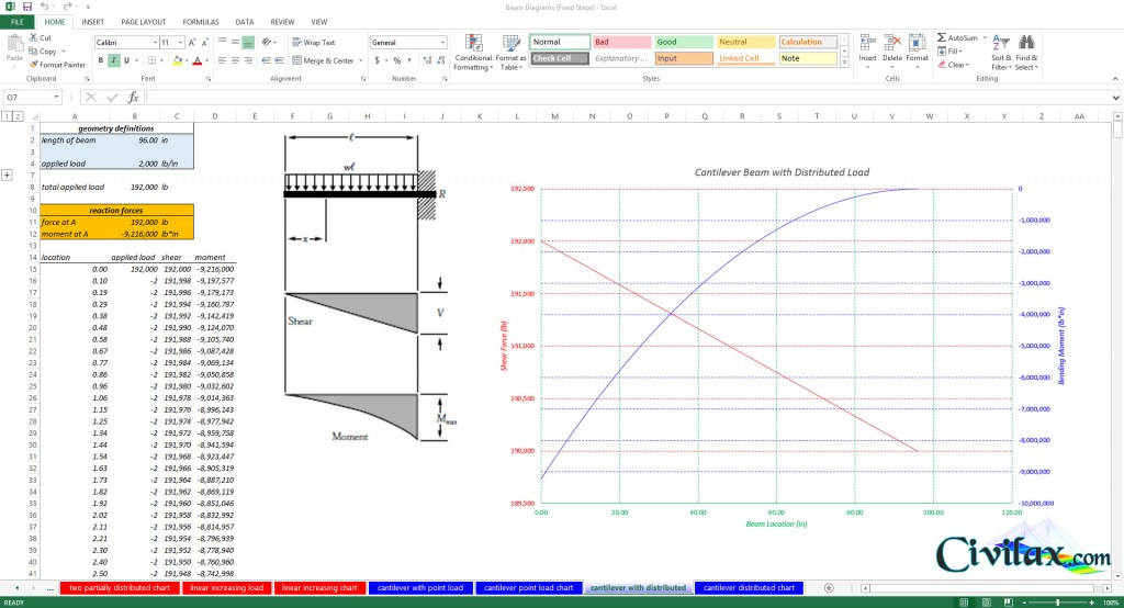 Bending Moment And Shear Force Diagram Spreadsheet