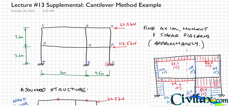 Cantilever-Method-for-Approximate-Building-Frame-Analysis - Civil ...