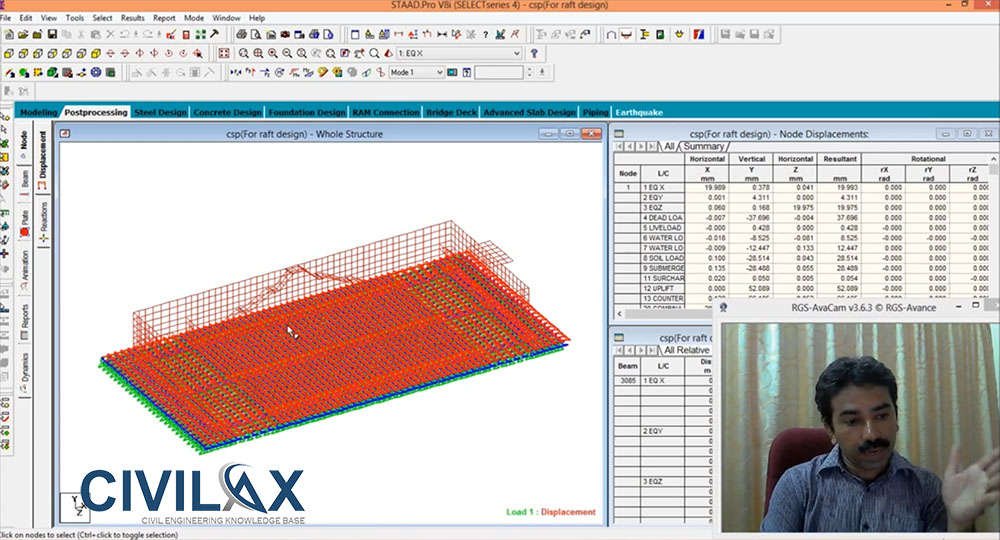 Design of Water Retaining Structures using STAADPro Civil