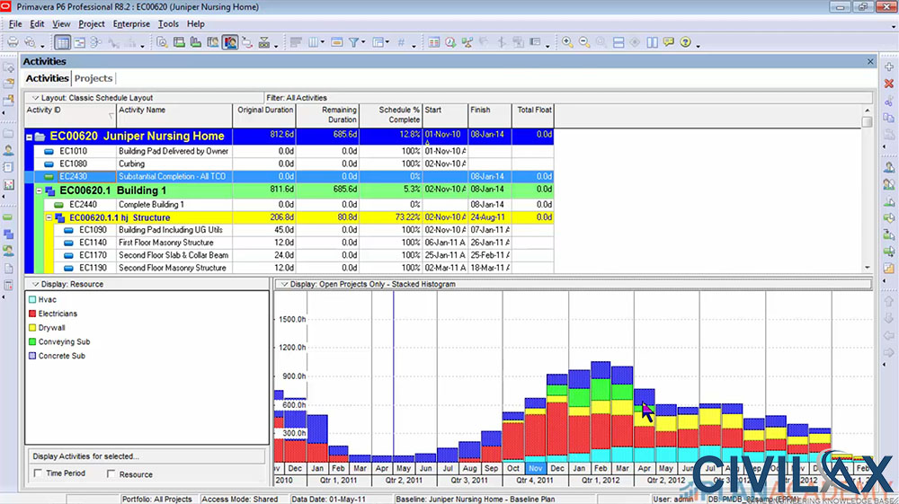 primavera p6 Buy primavera p6 ppm, most liked by today's project managers and schedulers & get project control with this high-performance project management software.